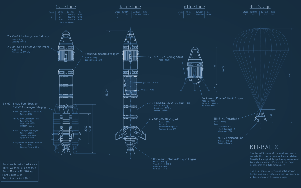 Kerbal Space Program Rocket BluePrint Wallpaper