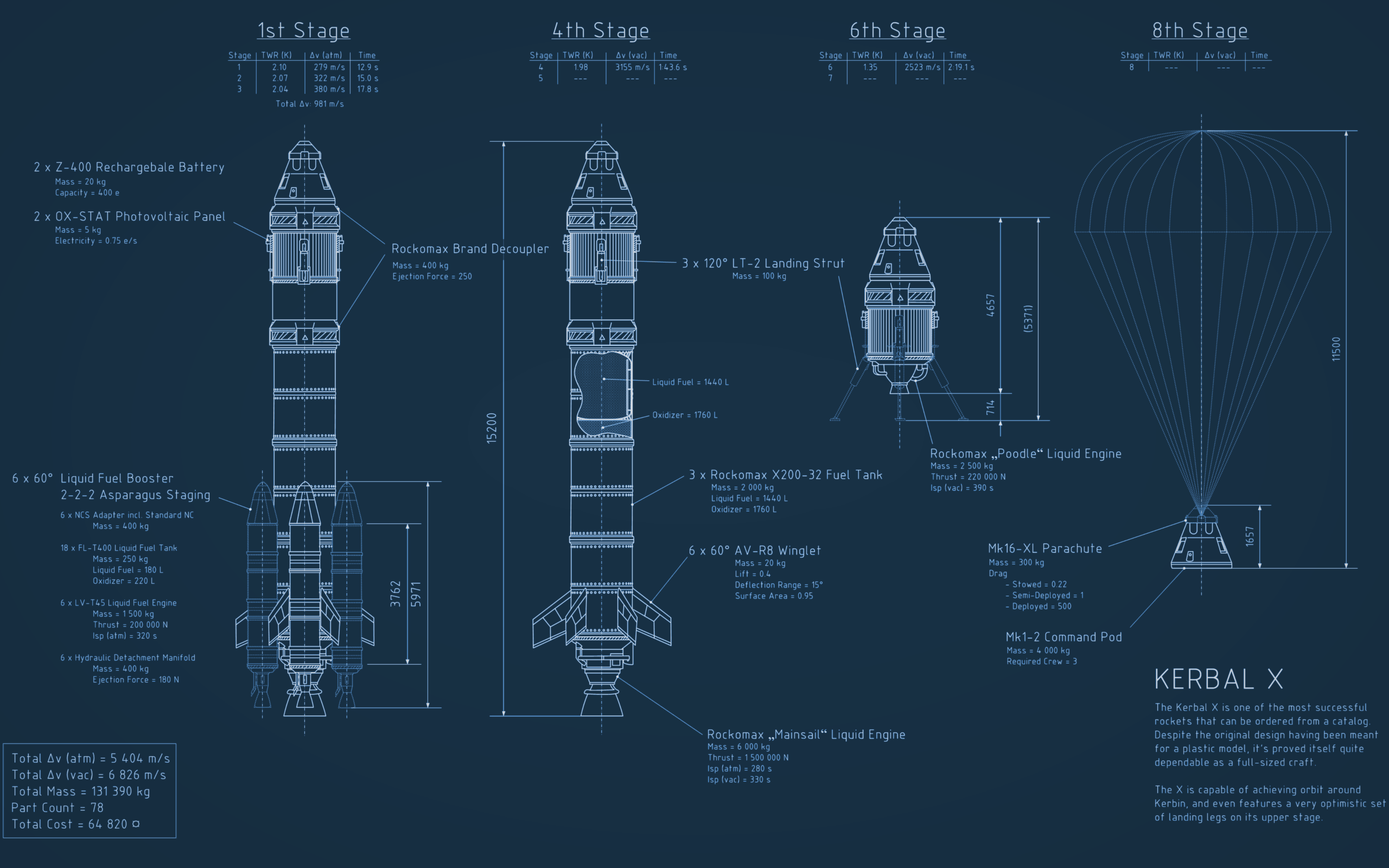 kerbal space program schematics - photo #11
